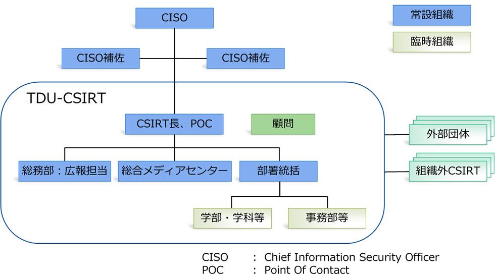 大学初!東京電機大学が日本シーサート協議会へ加盟